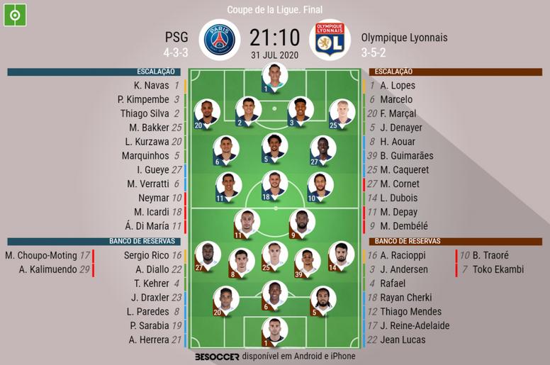 Escalações de PSG e Lyon para a fina da Copa da Liga Francesa 19-20. BeSoccer