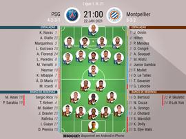Escalações de PSG e Montpellier pela 21ª rodada da Ligue 1. BeSoccer