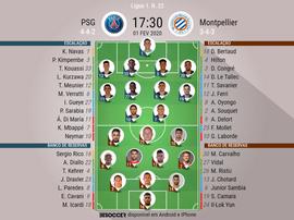 Escalações de PSG e Montpellier pela 22ª rodada da Ligue 1. BeSoccer