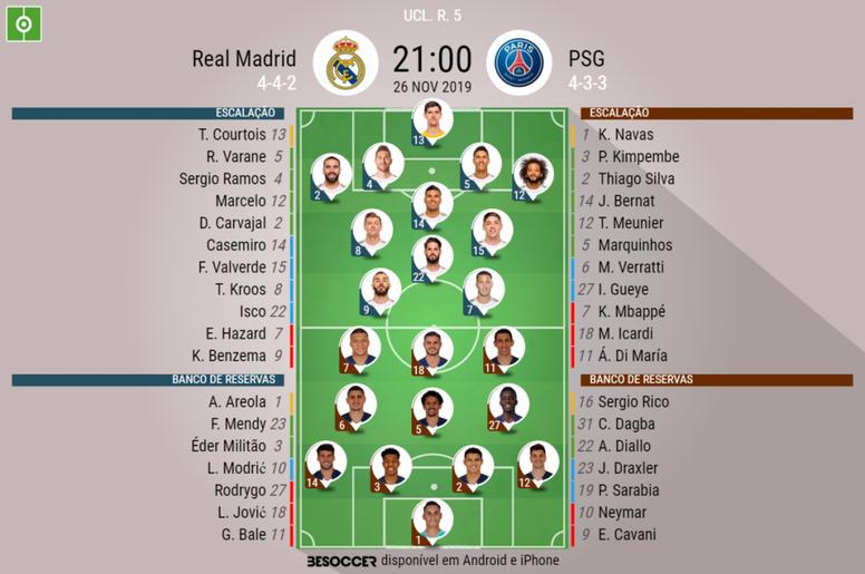 Escalações de PSG e Real Madrid pela Champions League. BeSoccer