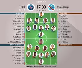 Escalações de PSG x Strasbourg pela 5ª rodada da Ligue 1.BeSoccer