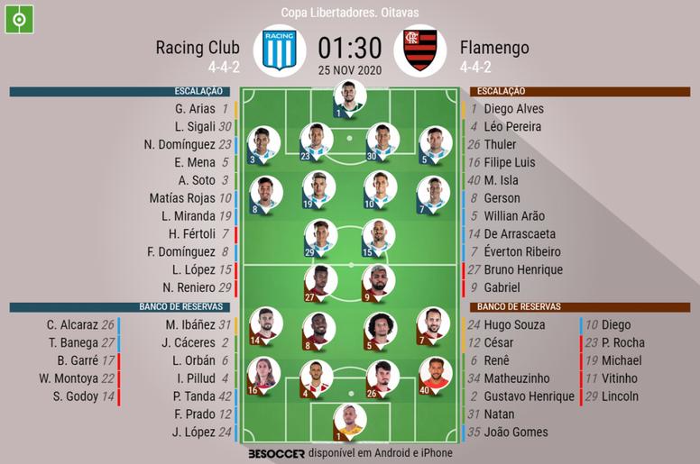 Racing - Flamengo, ao minuto. BeSoccer