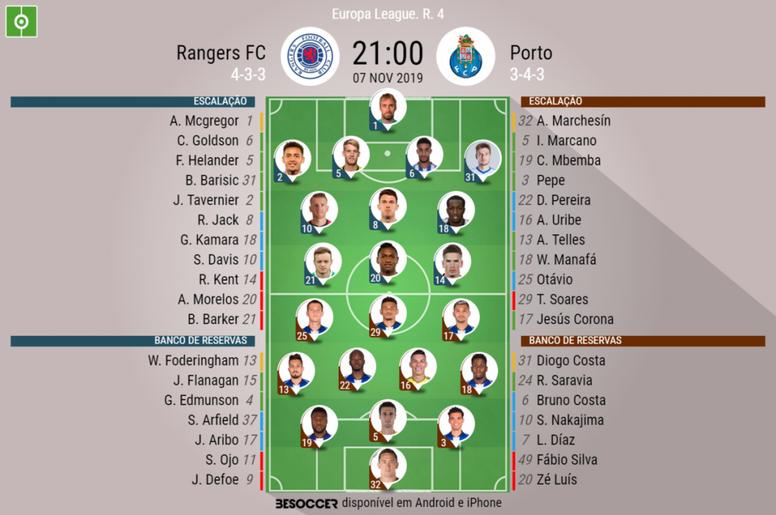 Escalações de Rangers e Porto pela Europa League. BeSoccer