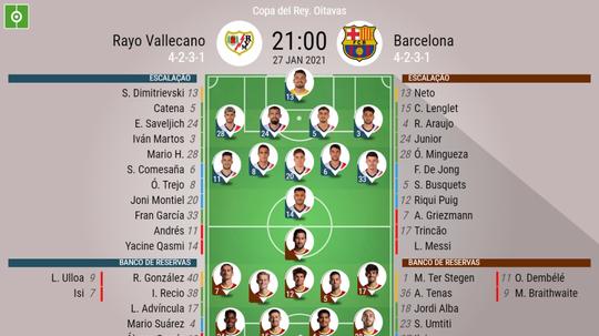 Escalações de Rayo Vallecano e Barcelona pelas oitavas de final da Copa do Rei 20-21. BeSoccer
