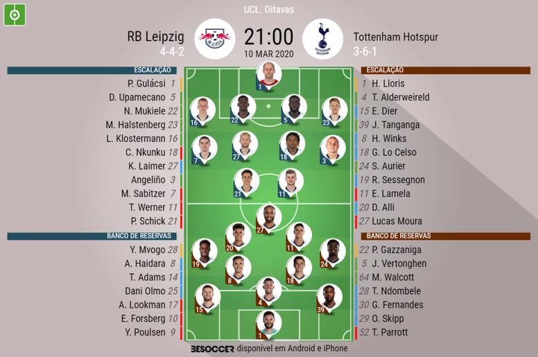 Escalações de RB Leipzig e Tottenham pela partida de volta das oitavas da UCL 19-20. BeSoccer