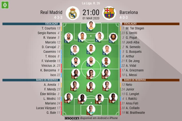 Escalações de Real Madrid e Barcelona pela 26º rodada de LaLiga 19-20. BeSoccer