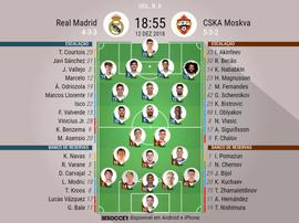 Escalações de Real Madrid e CSKA Moscou para a 6º rodada da Champions 12-12-18. BeSoccer