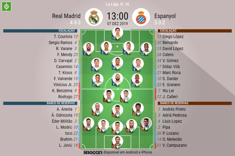 Escalações de Real Madrid e Espanyol pela LaLiga, 07/12/2019. BeSoccer