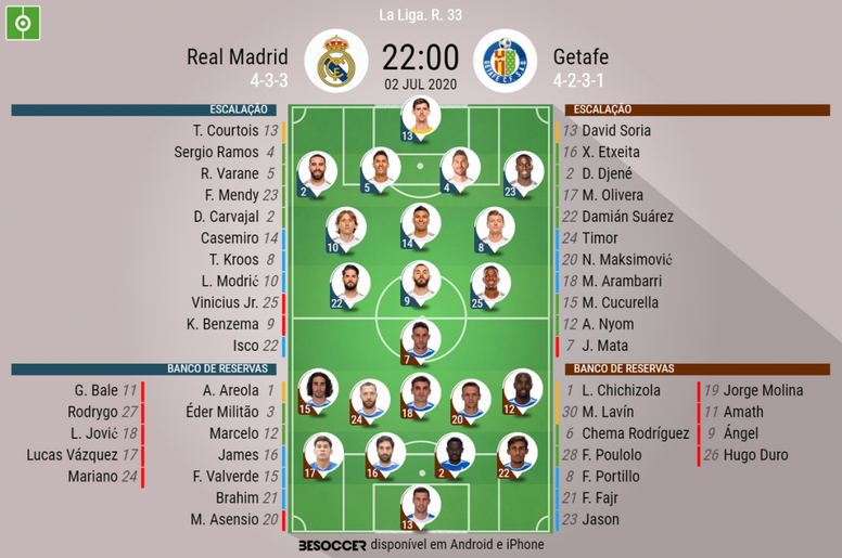 Escalações de Real Madrid e Getafe pela 32ª rodada do Campeonato Espanhol. BeSoccer