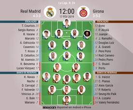 Escalações de Real Madrid e Girona. BeSoccer