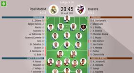 Escalações de Real Madrid e Huesca. BeSoccer
