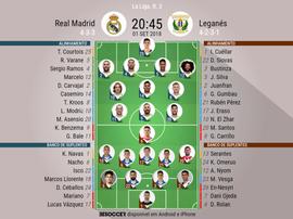 Escalações de Real Madrid e Leganés em partida válida pela 3ª rodada de LaLiga. BeSoccer