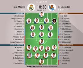 Escalações de Real Madrid e Real Sociedad para a 18º rodada de LaLiga. BeSoccer