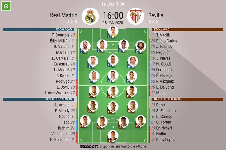Escalações de Real Madrid e Sevilla 20ª rodada do Campeonato Espanhol. BeSoccer