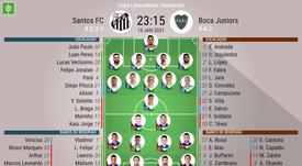 Escalações de Santos e Boca para a partida de volta das semifinais da Libertadores 20-21. BeSoccer