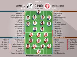 Escalações de Santos e Internacional pela 6º rodada do Campeonato Brasileiro. BeSoccer