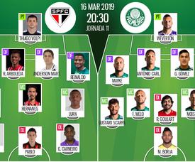 Escalações de São Paulo e Palmeiras. BeSoccer