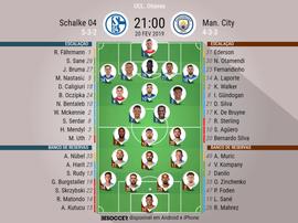 Escalações de Schalke 04 e City. BeSoccer