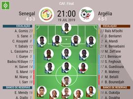 Escalações de Senegal e Argélia para a final da Copa África. BeSoccer