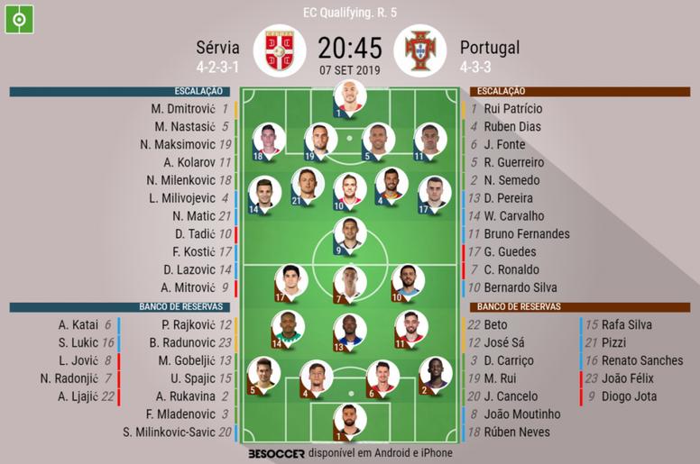 Escalações de Sérvia e Portugal pelas eliminatórias da Eurocopa. BeSoccer