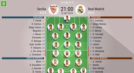 Escalações de Sevilla e Real Madrid pela 5º rodada do Espanhol 19-20. BeSoccer