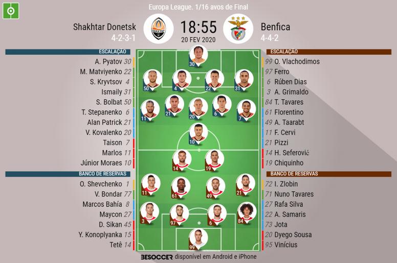 Escalações de Shakhtar Donetsk e Benfica pela partida de ida dos 16 avos da Europa League. BeSoccer
