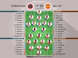 Escalações de Sheffield United e Manchester United pela Premier League. BeSoccer