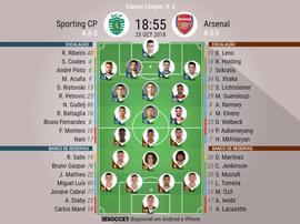 Escalações de Sporting e Arsenal pela 3ª rodada da Liga Europa 25-10-18. BeSoccer