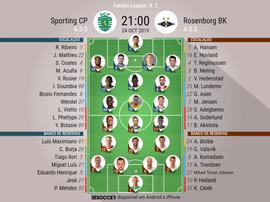 Escalações de Sporting e Rosenborg pela 3º rodada da Europa League 2019-20. BeSoccer