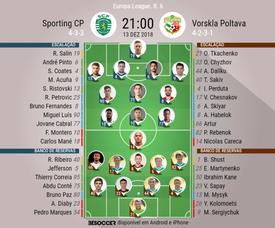 Escalações de Sporting e Vorskla para a última rodada da Europa League 13-12-18. BeSoccer
