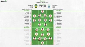 Escalações de Suécia e Ucrânia para as oitavas de final da Eurocopa 2020. BeSoccer