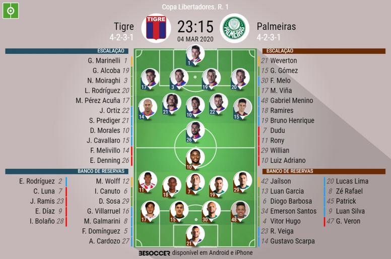 Escalações de Tigre e Palmeiras pela 1º rodada da fase de grupos da Libertadores. BeSoccer