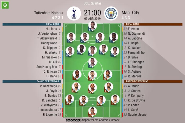 Escalações de Tottenham e Manchester City. BeSoccer
