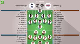 Escalações de Tottenham e RB Leipzig pela partida de ida das oitavas de final da UCL 19-20. BeSoccer