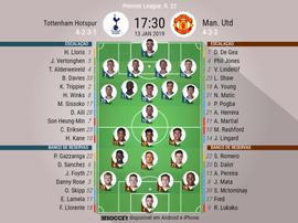 Escalações de Tottenham e United. BeSoccer