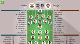 Escalações de Ucrânia e Portugal pela 8º rodada das Eliminatórias da Eurocopa 2020. BeSoccer