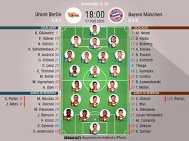 scalações de Union Berlin e Bayern de Munique pela 26ª rodada da Bundesliga. BeSoccer