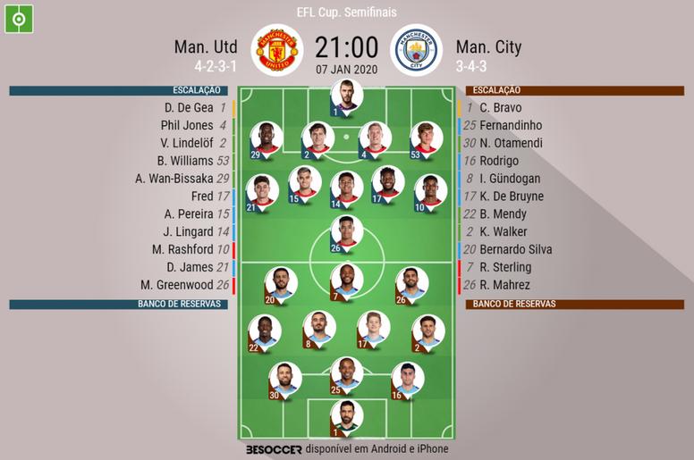 Escalações de United e City pela partida de ida das semifinais da EFL Cup 19-20. BeSoccer