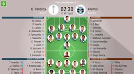 Escalações de Univ. Católica e Grêmio pela fase de grupos da Libertadores. BeSoccer
