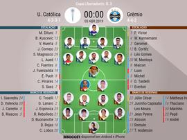 Escalações de Universidad Católica e Grêmio. BeSoccer