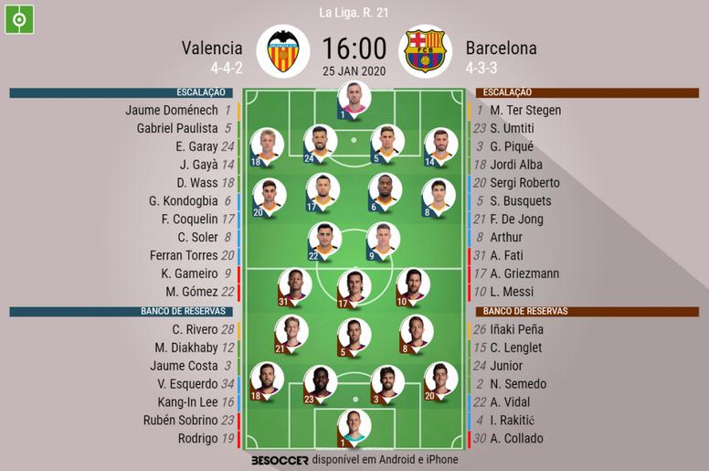 Escalações de Valencia e Barcelona, 21ª rodada de LaLiga 25/01/20. BeSoccer.