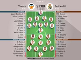 Escalações de Valencia e Real Madrid pela 17º rodada de LaLiga 19-20. BeSoccer