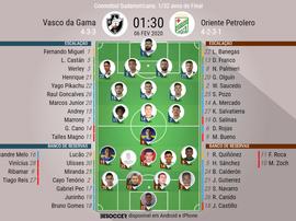Escalações de Vasco e Oriente Petrolero pela partida de ida da Copa Sul-Americana. BeSoccer
