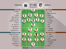 Escalações de Villarreal e Atlético de Madrid pelo Campeonato Espanhol. BeSoccer