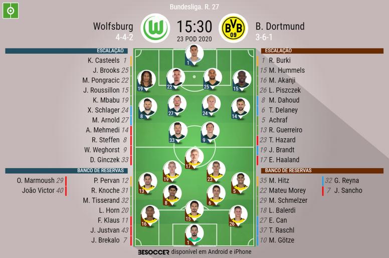 Escalações de Wolfsburg e Borussia Dortmund pela 27º rodada da Bundesliga 19-20. BeSoccer