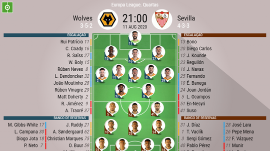 Escalações de Wolverhampton e Sevilla - quartas de final - Liga Europa - 11/08/2020. BeSoccer