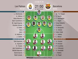 Escalações do Las Palmas-Barcelona 01-03-18. BeSoccer