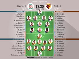 Escalações do Liverpool-Watford 17-03-18. BeSoccer