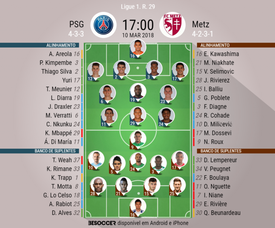Escalações do PSG-Metz 10-03-18. BeSoccer