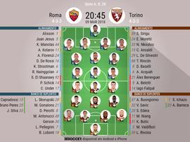 Escalações do Roma-Torino 09-03-18. BeSoccer